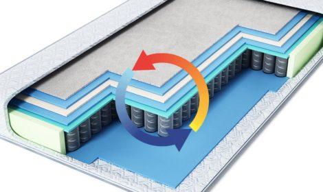 XOcomfort Thermal Regulating Foam