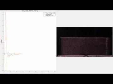 High Speed Video of Impact and XOnano Smartfoam Response